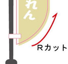 のぼりのRカット縫製